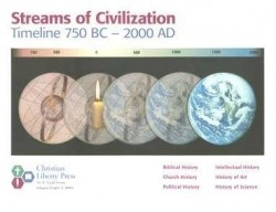 Christian Liberty Press Streams of Civilization, Timeline, 750 B.C. - 2000 A.D. - Product Image